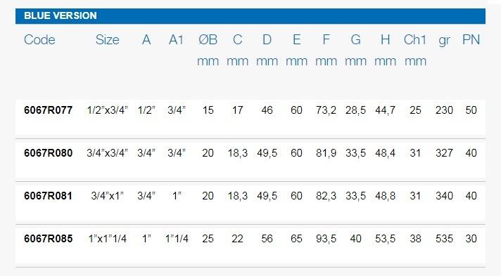Размеры шаровых кранов FIV 6067R таблица