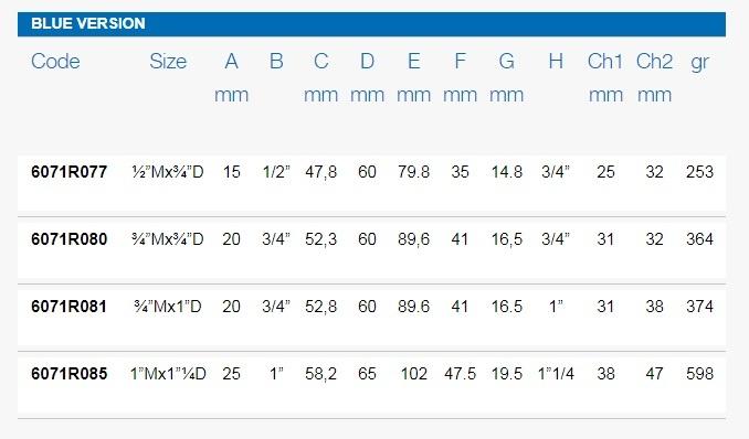 Размеры шаровых кранов FIV 6071R таблица