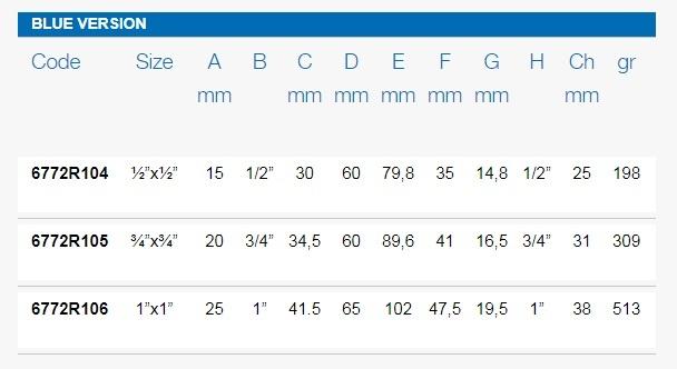 Размеры шаровых кранов FIV 6772R таблица