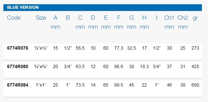 Размеры шаровых кранов FIV 6774R таблица