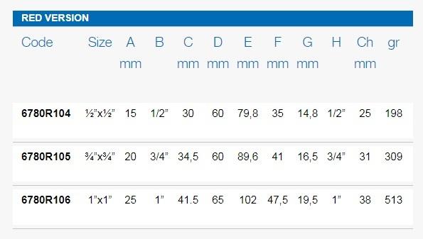 Размеры шаровых кранов FIV 6780R таблица