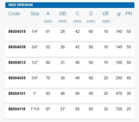 Размеры шаровых кранов FIV 860040 таблица