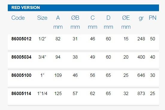 Размеры шаровых кранов FIV 86005 таблица