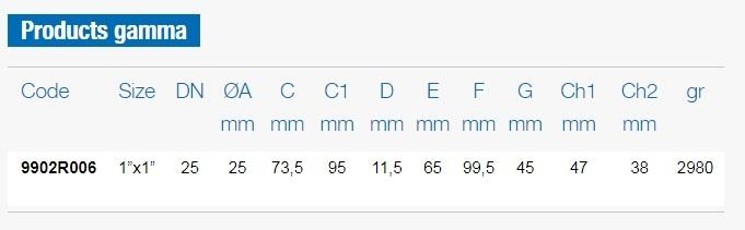 Размеры шаровых кранов FIV 9902R006 таблица