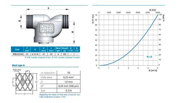 Технические-харрактеристики-универсального-фильтра-barberi-V70A20000