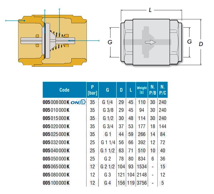 размеры-обратных-клапанов-Barberi-серии-K
