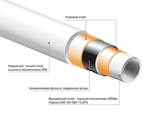 Металлопластиковые трубы PEXb-AL-PEXb