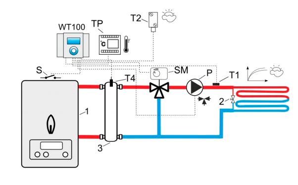 Погодозависимое-управление-SALUS-WT100 схема подключения