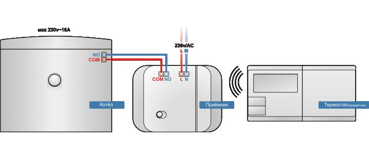 Схема №1 подключения SALUS-091FLRFv2_радиоуправляемый-термостат-для-котла