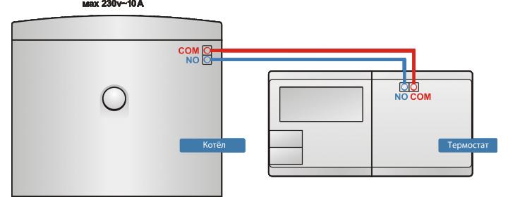 Схема №1 подключения SALUS-091FLv2-термостат-для-котла