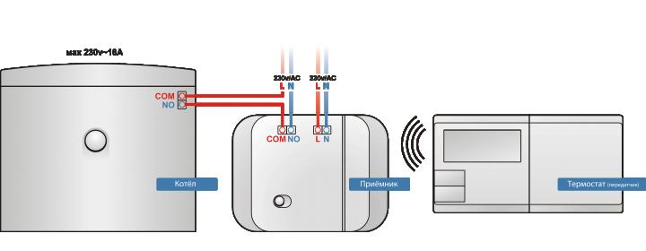 схема подключения Схема №1 подключения SALUS-091FLRFv2_радиоуправляемый-термостат-для-котла в размыкание цепи