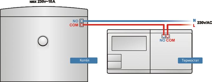 Схема №2 подключения SALUS-091FLv2-термостат-для-котла